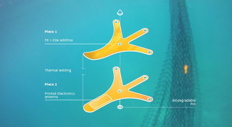 Rede de pesca biodegradável e rastreável por app