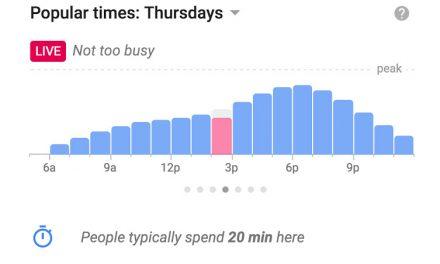 Google avisará se estabelecimento está cheio em tempo real