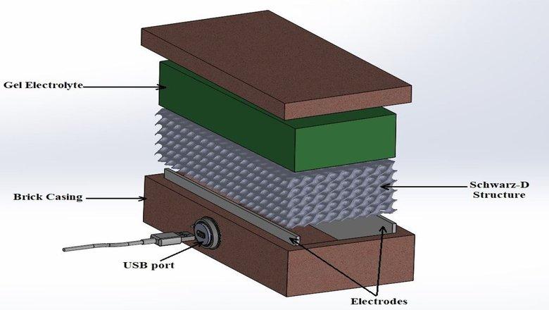 Tijolo que gera energia é novo meio de produção limpa